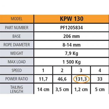 Karver KPW 130 - Power Winch